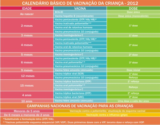 Calendario Vacinal 2016 | Search Results | Calendar 2015